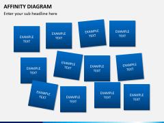 Affinity diagram PPT slide 10