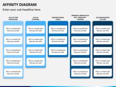 Affinity diagram PPT slide 1