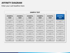Affinity diagram PPT slide 5