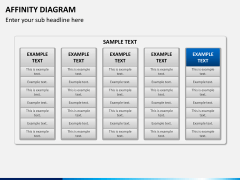 Affinity diagram PPT slide 6