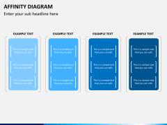 Affinity diagram PPT slide 9