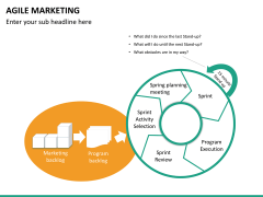 Agile marketing PPT slide 14