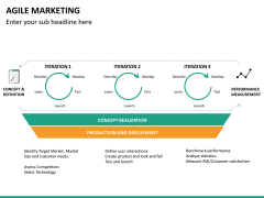 Agile marketing PPT slide 16