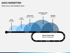 Agile marketing PPT slide 1