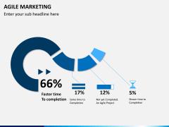 Agile marketing PPT slide 2