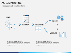 Agile marketing PPT slide 3
