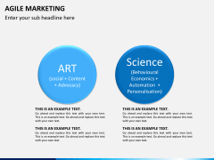 Agile marketing PPT slide 4
