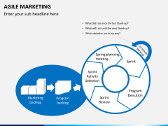 Agile marketing PPT slide 5