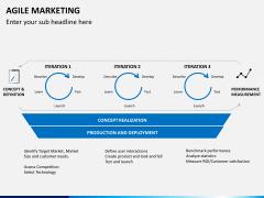 Agile marketing PPT slide 7
