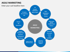 Agile marketing PPT slide 8