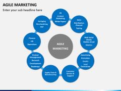 Agile management bundle PPT slide 21