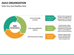 Agile Organization PPT slide 26