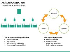 Agile Organization PPT slide 28