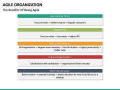 Agile Organization PPT slide 29