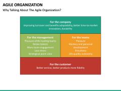 Agile Organization PPT slide 30