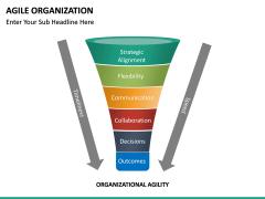 Agile Organization PPT slide 21