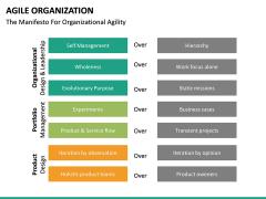 Agile Organization PPT slide 22