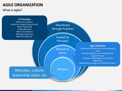 Agile Organization PPT slide 1