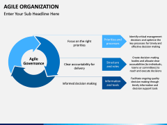 Agile Organization PPT slide 10