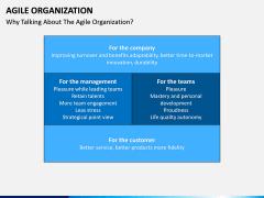 Agile Organization PPT slide 14