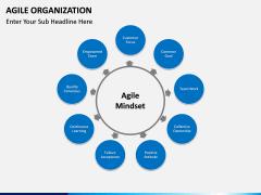 Agile Organization PPT slide 3