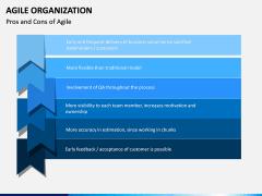 Agile Organization PPT slide 9