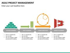 Agile management bundle PPT slide 52