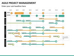 Agile project management PPT slide 26