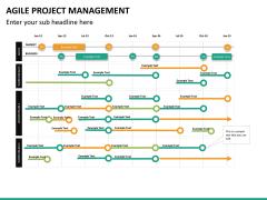 Agile management bundle PPT slide 53