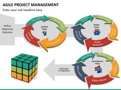 Agile management bundle PPT slide 41