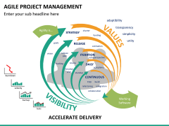 Agile project management PPT slide 15