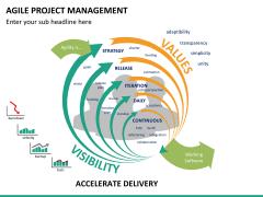 Agile management bundle PPT slide 42
