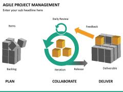 Agile management bundle PPT slide 44
