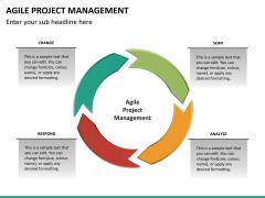 Agile management bundle PPT slide 45