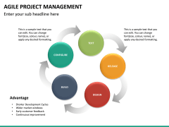 Agile project management PPT slide 19