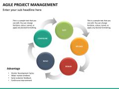 Agile management bundle PPT slide 46