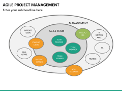 Agile project management PPT slide 20
