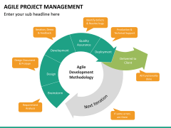 Agile project management PPT slide 21