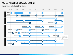 Agile project management PPT slide 13