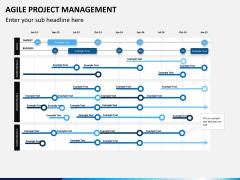 Agile management bundle PPT slide 13