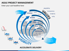 Agile project management PPT slide 2