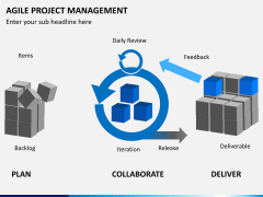 Agile project management PPT slide 4