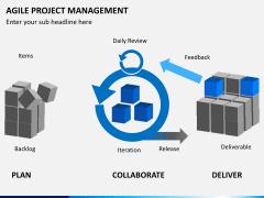 Agile management bundle PPT slide 4