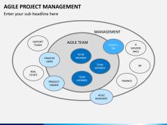 Agile management bundle PPT slide 7