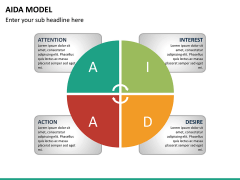 AIDA model PPT slide 12