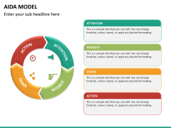 AIDA model PPT slide 21