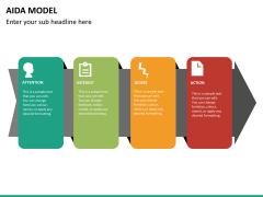 AIDA model PPT slide 17