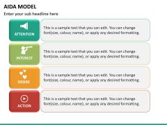 AIDA model PPT slide 20