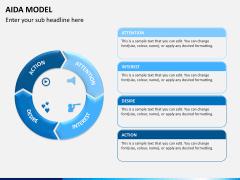 AIDA model PPT slide 10
