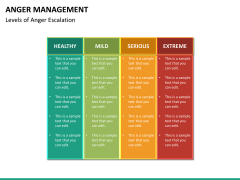 Anger management PPT slide 18
